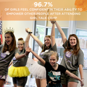 Girl Talk Camp
